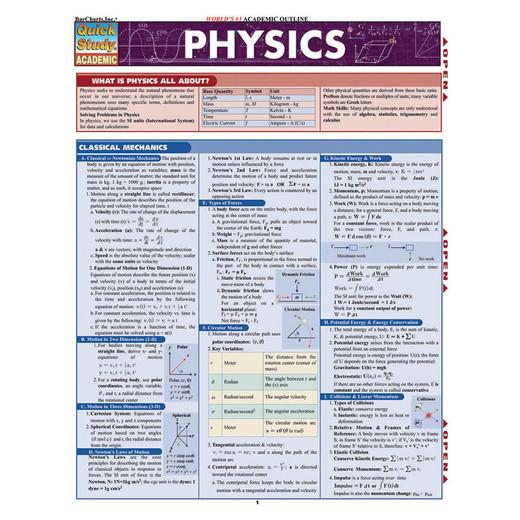 Barcharts Physics