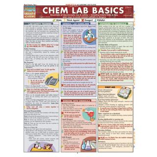 Barchart Chem Lab Basics