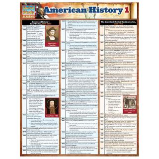 Barcharts American History 1