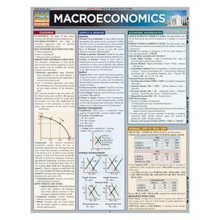 Barcharts Macroeconomics