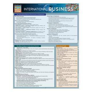 Barcharts International Business