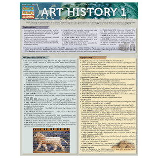 Barcharts Art History 1