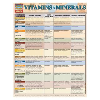 Barcharts Vitamins & Minerals