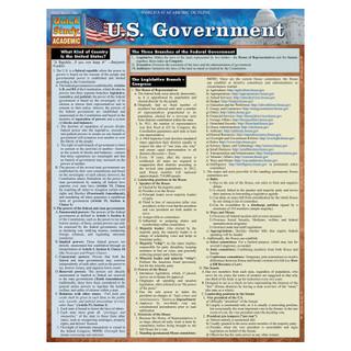 Barcharts U.S. Government