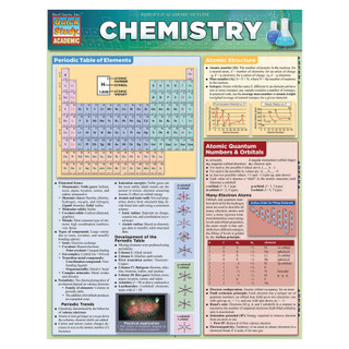 Barcharts Chemistry