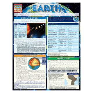 Barchart Earth