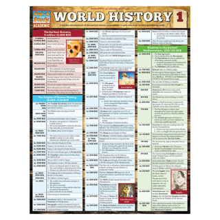 Barcharts World History 1