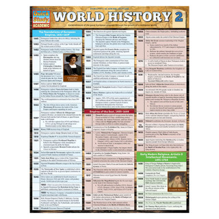 Barcharts World History 2