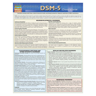 Barchart Psycology DSM-5 Overview