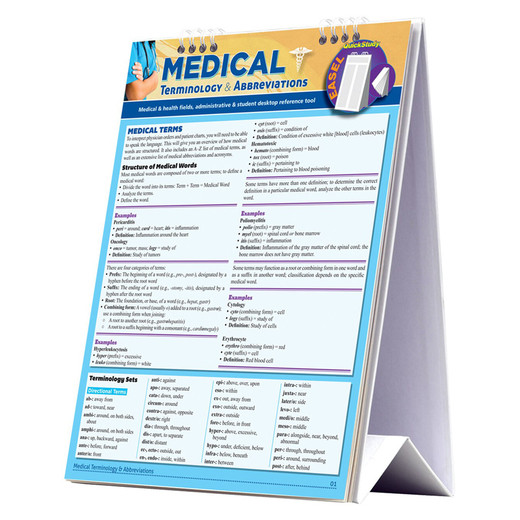 Barchart Medical Terminology & Abbreviations