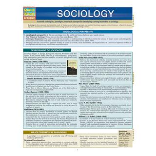 Barcharts Sociology
