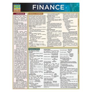 Barcharts Finance
