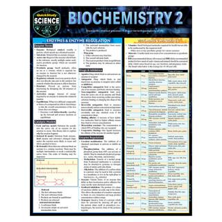 Barchart Biochemistry 2