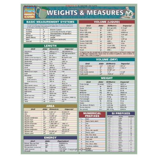 Barcharts Weights and Measures