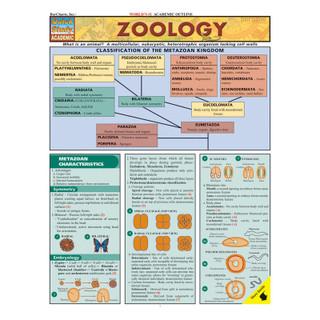 Barcharts Zoology