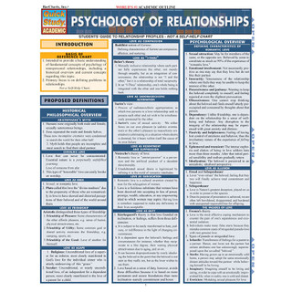 Barcharts Psychology of Relationships