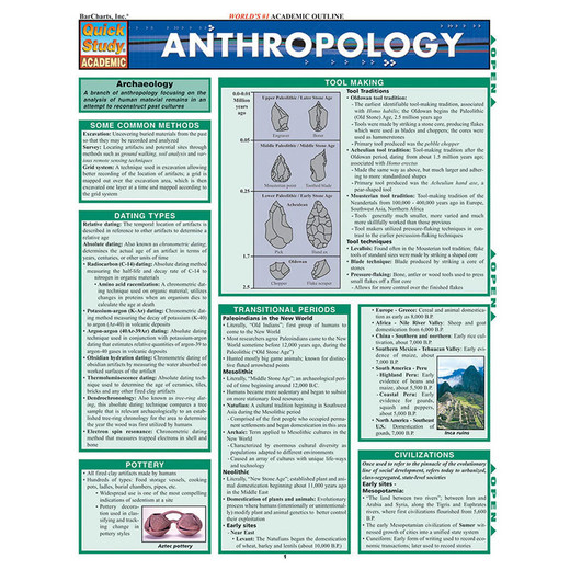 Barcharts Anthropology