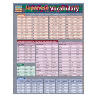 Barcharts Japanese Vocabulary